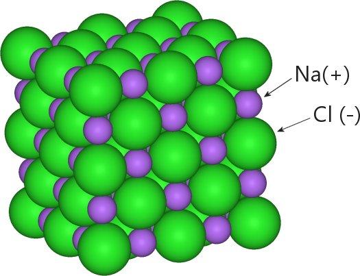A sodium chloride molecule (salt)
